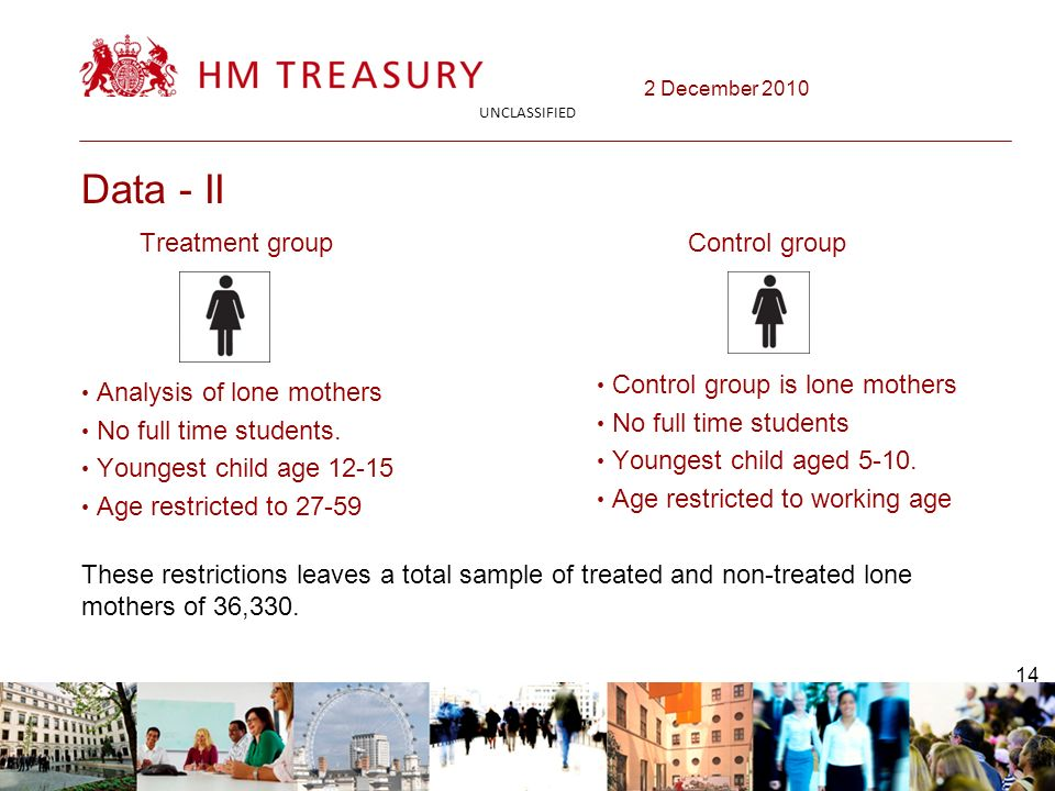 2 December 2010 UNCLASSIFIED 14 Data - II Analysis of lone mothers No full time students.