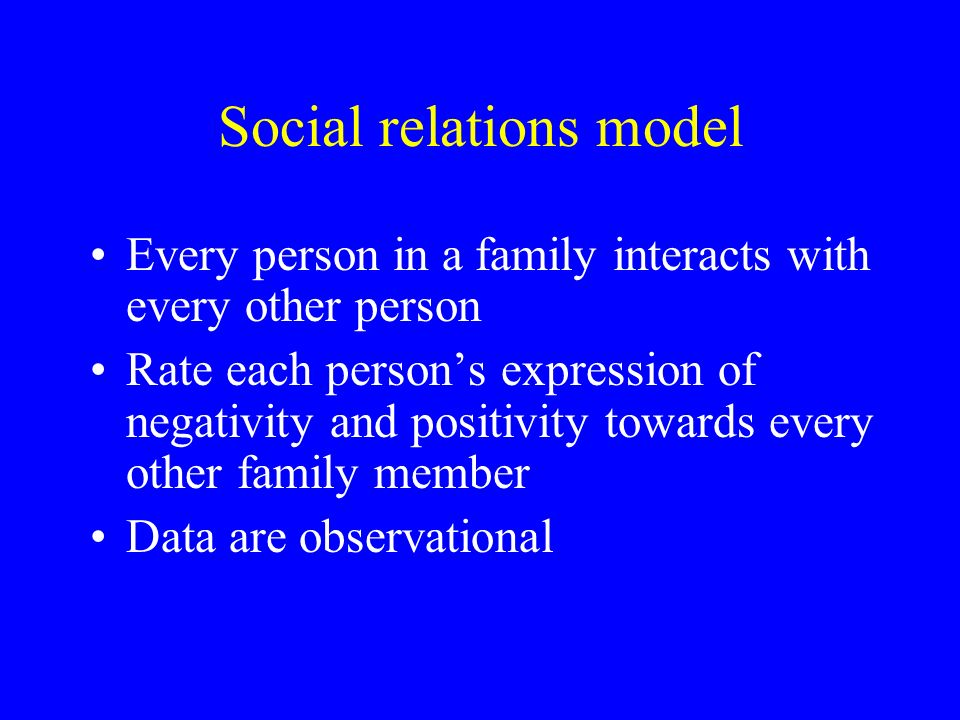 Social relations model Every person in a family interacts with every other person Rate each persons expression of negativity and positivity towards every other family member Data are observational