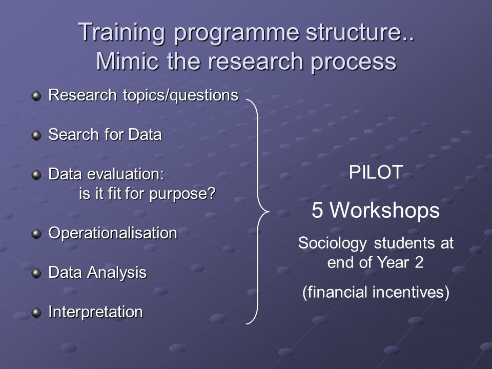 Training programme structure..