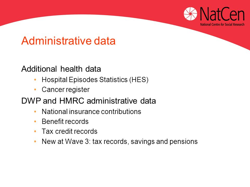 Administrative data Additional health data Hospital Episodes Statistics (HES) Cancer register DWP and HMRC administrative data National insurance contributions Benefit records Tax credit records New at Wave 3: tax records, savings and pensions