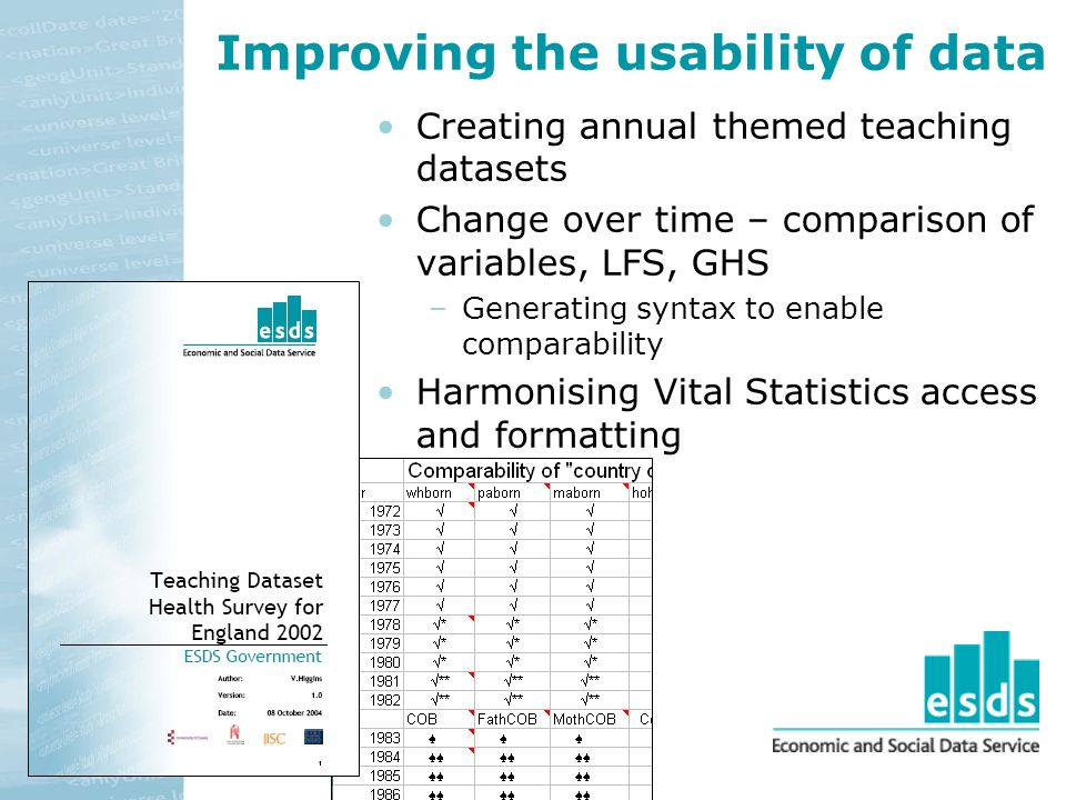 Improving the usability of data Creating annual themed teaching datasets Change over time – comparison of variables, LFS, GHS –Generating syntax to enable comparability Harmonising Vital Statistics access and formatting