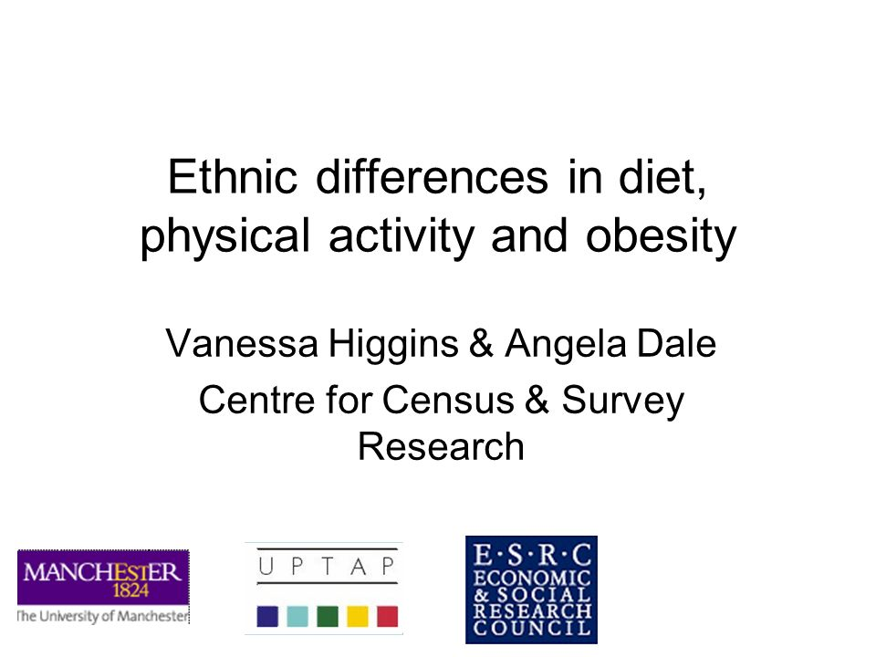 Ethnic differences in diet, physical activity and obesity Vanessa Higgins & Angela Dale Centre for Census & Survey Research