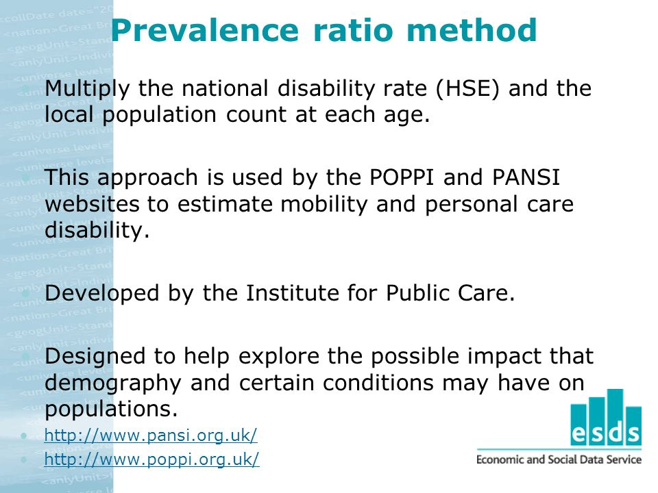 Prevalence ratio method Multiply the national disability rate (HSE) and the local population count at each age.