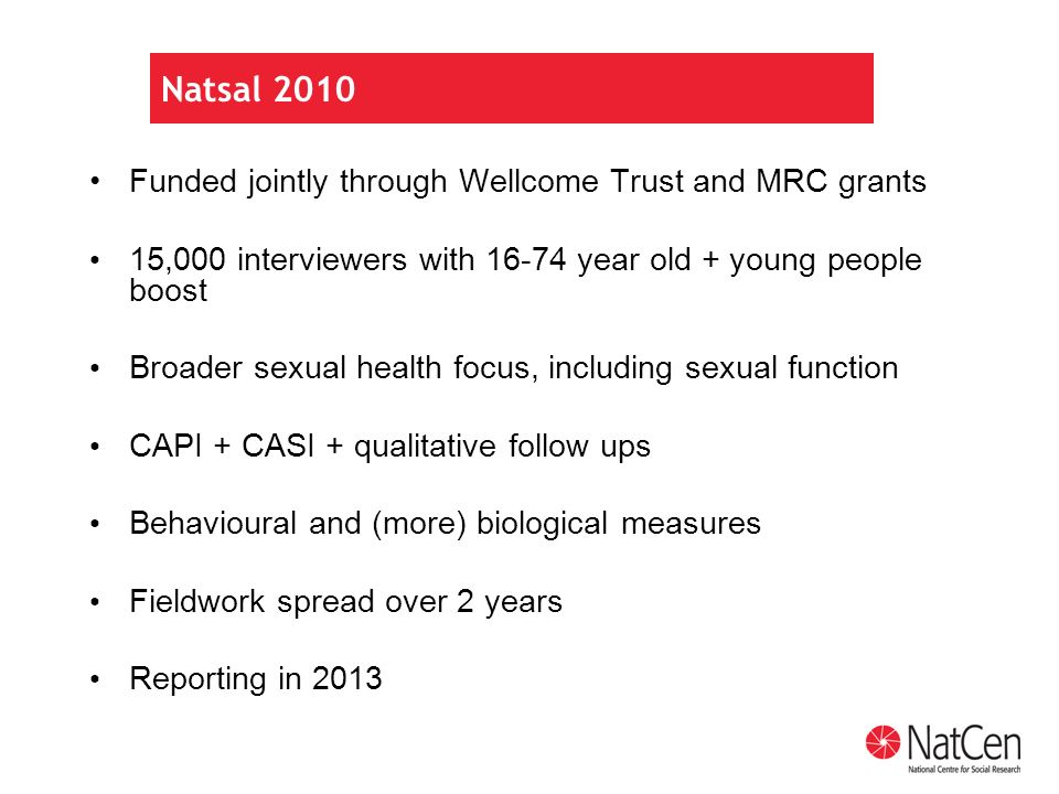 Natsal 2010 Funded jointly through Wellcome Trust and MRC grants 15,000 interviewers with 16-74 year old + young people boost Broader sexual health focus, including sexual function CAPI + CASI + qualitative follow ups Behavioural and (more) biological measures Fieldwork spread over 2 years Reporting in 2013