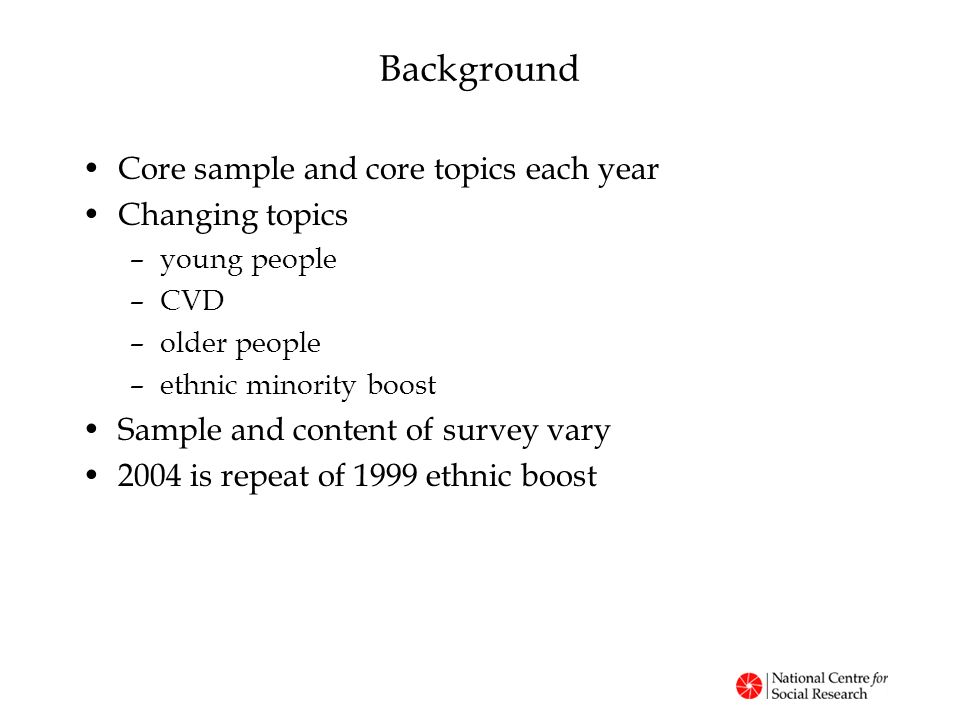 Background Core sample and core topics each year Changing topics –young people –CVD –older people –ethnic minority boost Sample and content of survey vary 2004 is repeat of 1999 ethnic boost