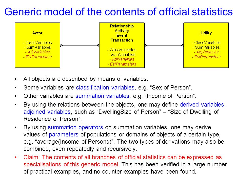 Generic model of the contents of official statistics All objects are described by means of variables.