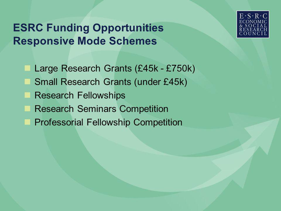 ESRC Funding Opportunities Responsive Mode Schemes Large Research Grants (£45k - £750k) Small Research Grants (under £45k) Research Fellowships Research Seminars Competition Professorial Fellowship Competition