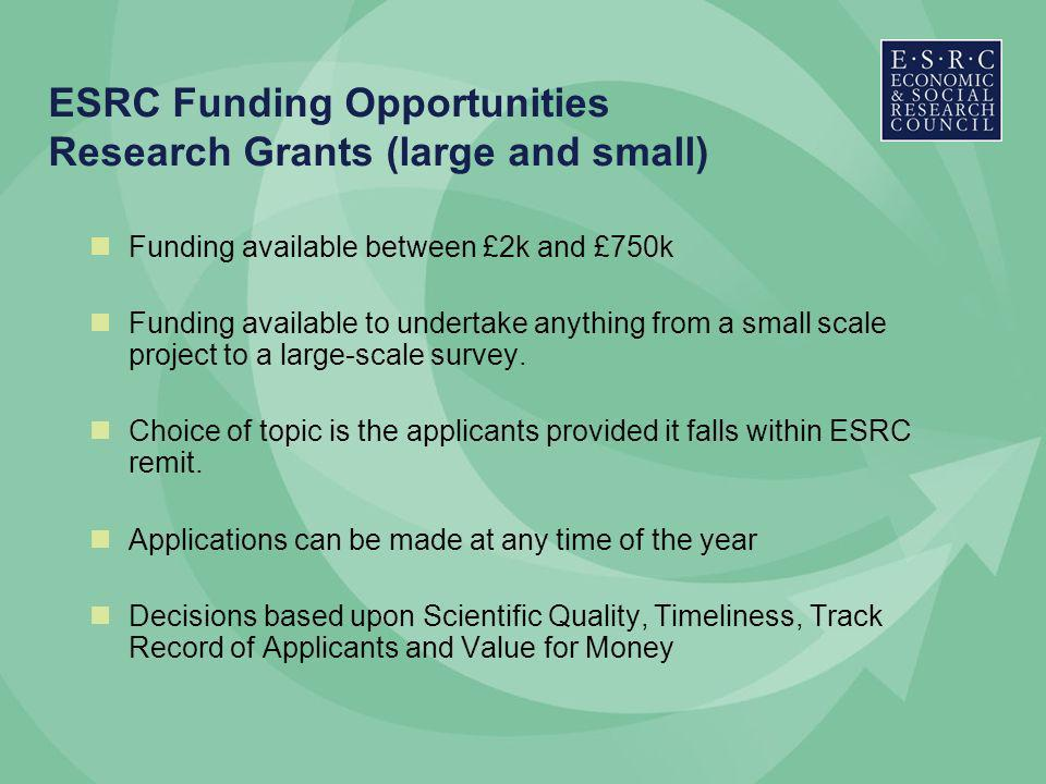 ESRC Funding Opportunities Research Grants (large and small) Funding available between £2k and £750k Funding available to undertake anything from a small scale project to a large-scale survey.