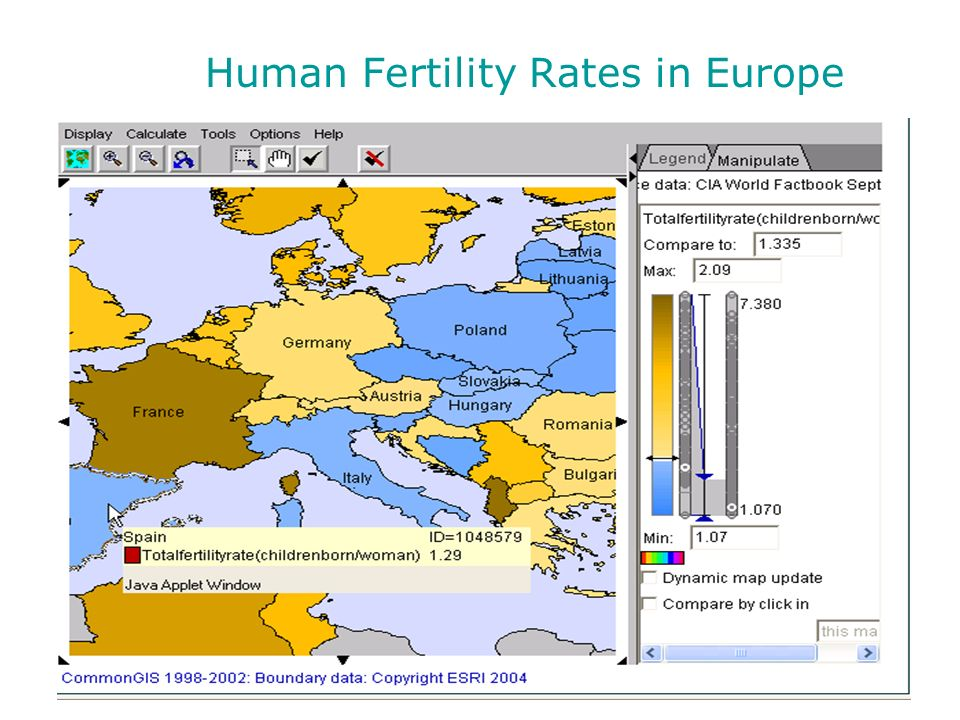 Human Fertility Rates in Europe