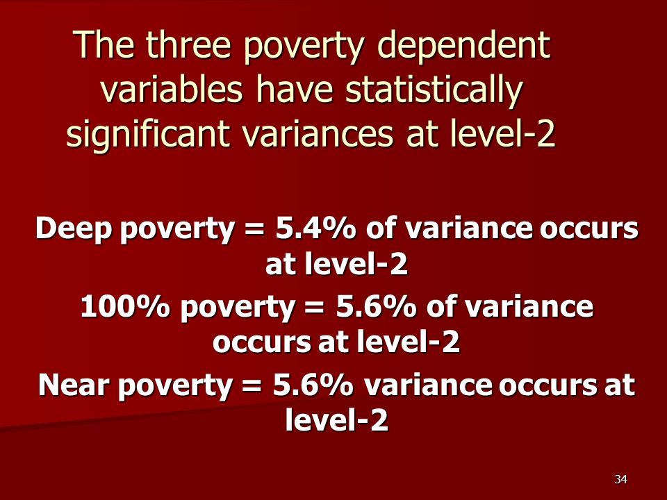 34 The three poverty dependent variables have statistically significant variances at level-2 Deep poverty = 5.4% of variance occurs at level-2 100% poverty = 5.6% of variance occurs at level-2 Near poverty = 5.6% variance occurs at level-2