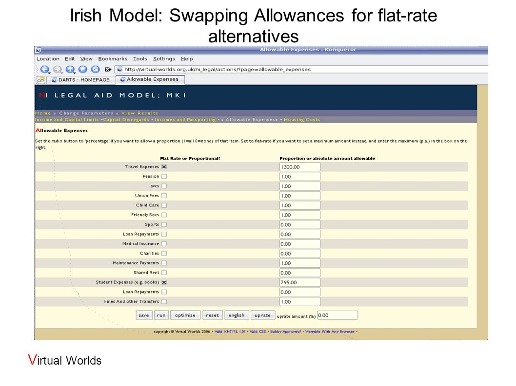V irtual Worlds Irish Model: Swapping Allowances for flat-rate alternatives