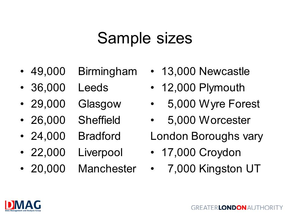 Sample sizes 49,000Birmingham 36,000Leeds 29,000Glasgow 26,000Sheffield 24,000Bradford 22,000Liverpool 20,000Manchester 13,000 Newcastle 12,000 Plymouth 5,000 Wyre Forest 5,000 Worcester London Boroughs vary 17,000 Croydon 7,000 Kingston UT