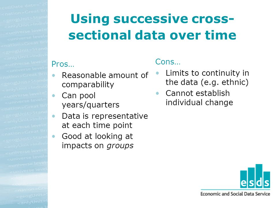 Using successive cross- sectional data over time Pros… Reasonable amount of comparability Can pool years/quarters Data is representative at each time point Good at looking at impacts on groups Cons… Limits to continuity in the data (e.g.