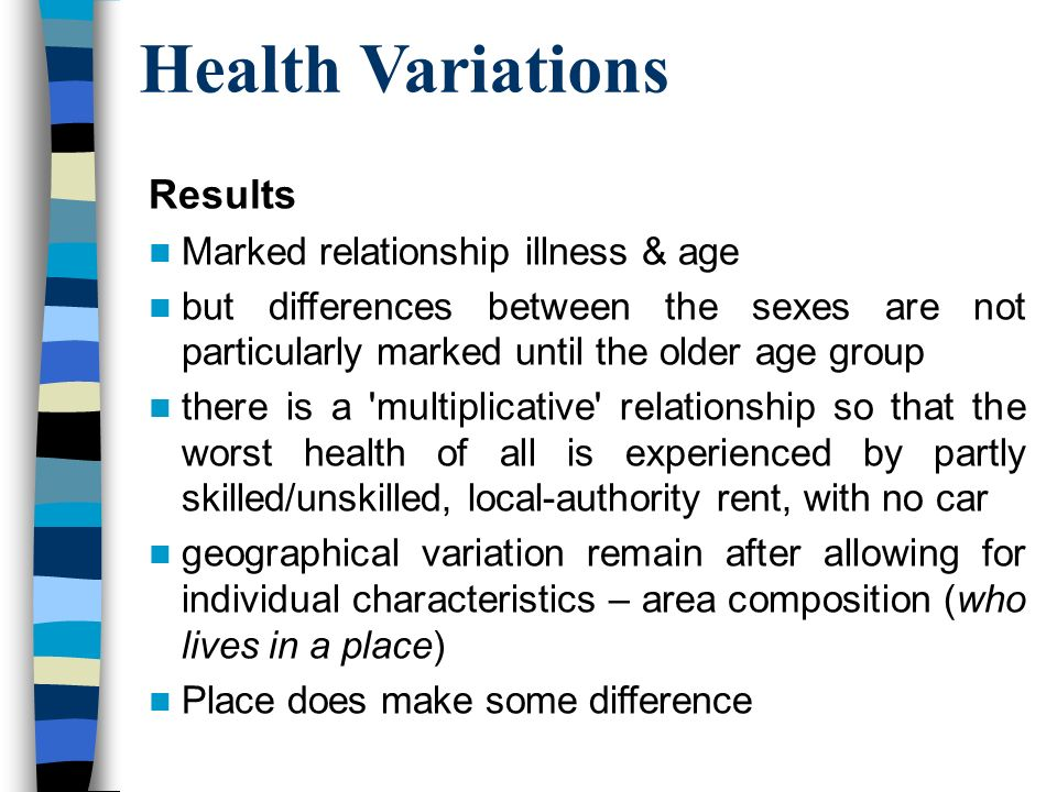 Results Marked relationship illness & age but differences between the sexes are not particularly marked until the older age group there is a multiplicative relationship so that the worst health of all is experienced by partly skilled/unskilled, local-authority rent, with no car geographical variation remain after allowing for individual characteristics – area composition (who lives in a place) Place does make some difference Health Variations