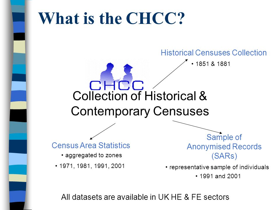 What is the CHCC.