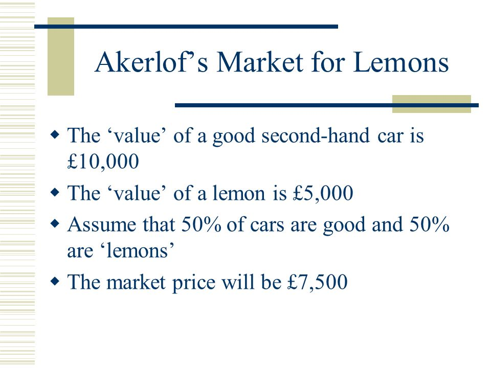 Akerlofs Market for Lemons The value of a good second-hand car is £10,000 The value of a lemon is £5,000 Assume that 50% of cars are good and 50% are lemons The market price will be £7,500