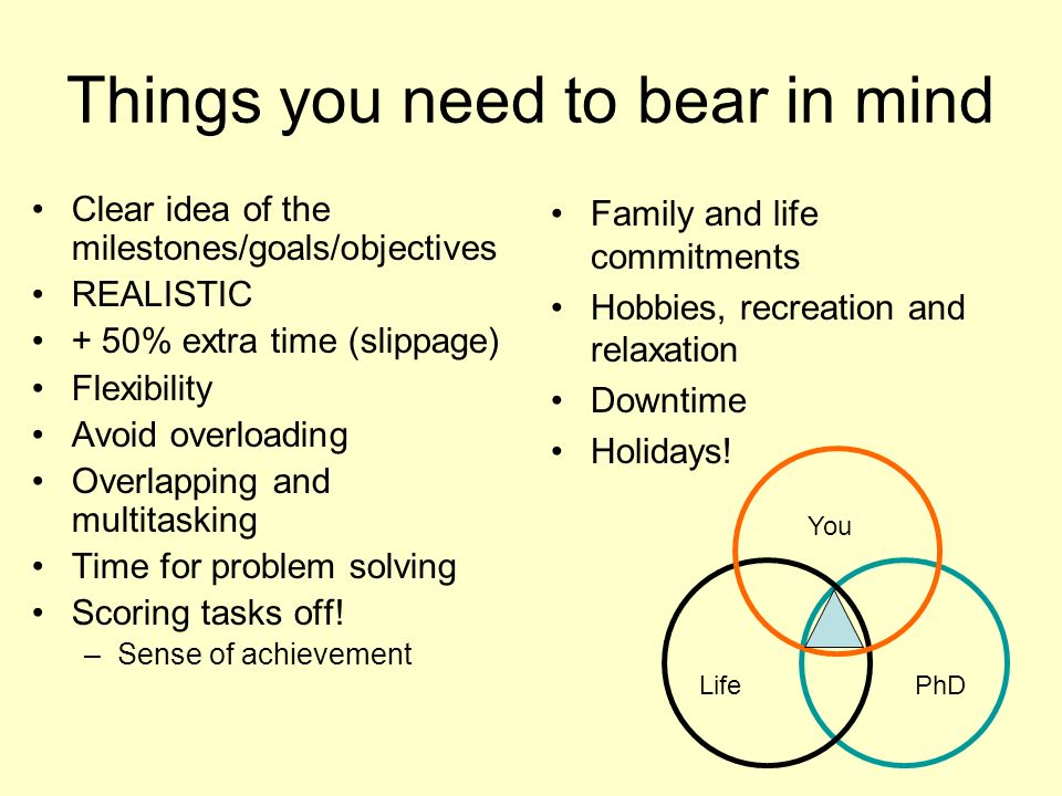 Things you need to bear in mind Clear idea of the milestones/goals/objectives REALISTIC + 50% extra time (slippage) Flexibility Avoid overloading Overlapping and multitasking Time for problem solving Scoring tasks off.