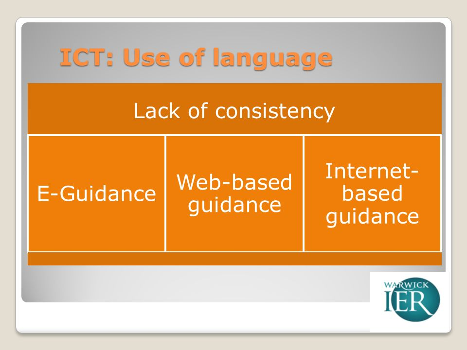 ICT: Use of language Lack of consistency E-Guidance Web-based guidance Internet- based guidance