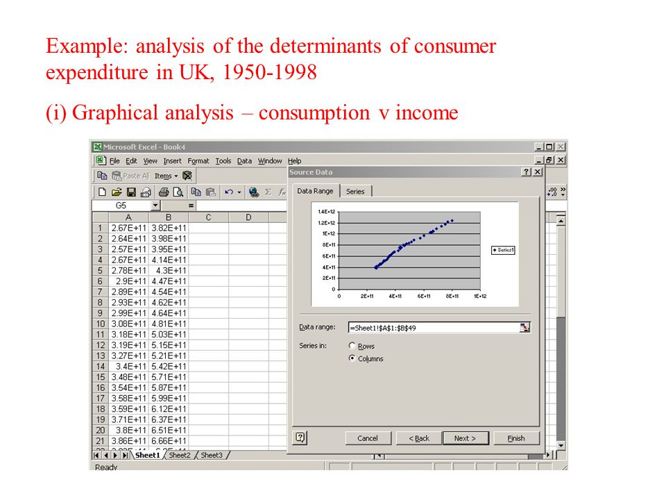 Example: analysis of the determinants of consumer expenditure in UK, 1950-1998 (i) Graphical analysis – consumption v income