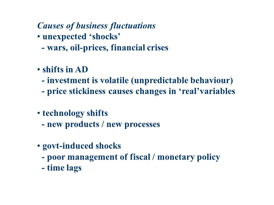 Causes of business fluctuations unexpected shocks - wars, oil-prices, financial crises shifts in AD - investment is volatile (unpredictable behaviour) - price stickiness causes changes in realvariables technology shifts - new products / new processes govt-induced shocks - poor management of fiscal / monetary policy - time lags