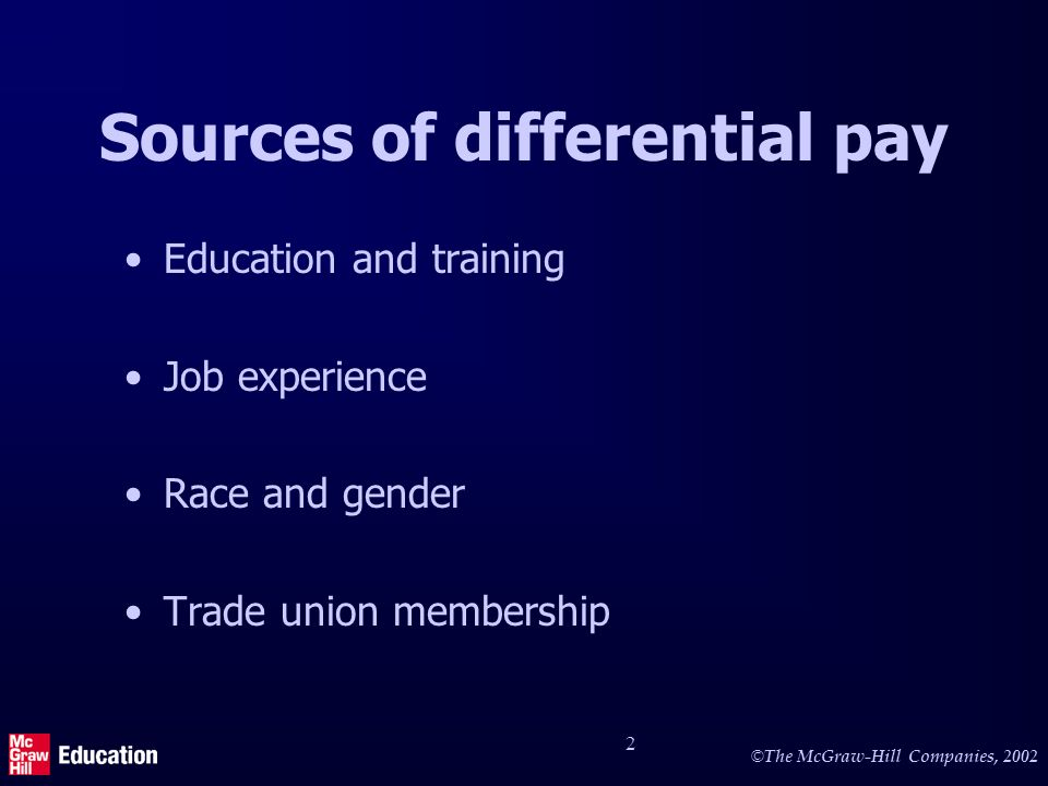 © The McGraw-Hill Companies, Sources of differential pay Education and training Job experience Race and gender Trade union membership