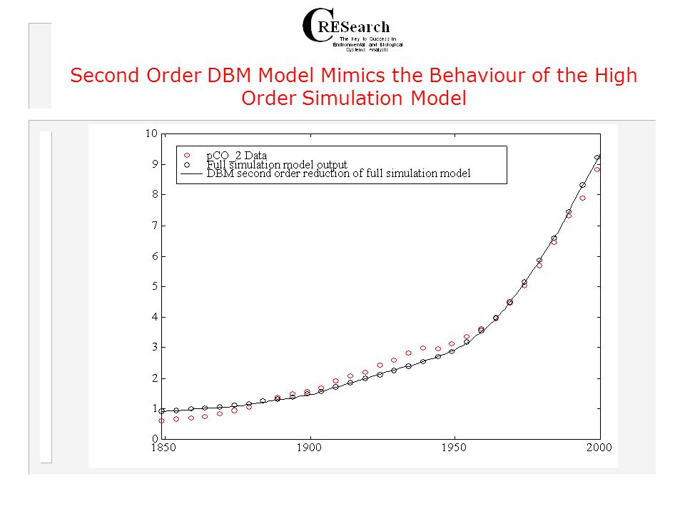 Second Order DBM Model Mimics the Behaviour of the High Order Simulation Model