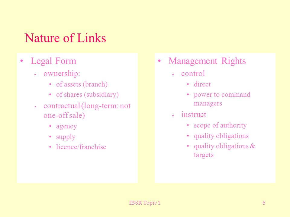 IBSR Topic 16 Nature of Links Legal Form ownership: of assets (branch) of shares (subsidiary) contractual (long-term: not one-off sale) agency supply licence/franchise Management Rights control direct power to command managers instruct scope of authority quality obligations quality obligations & targets
