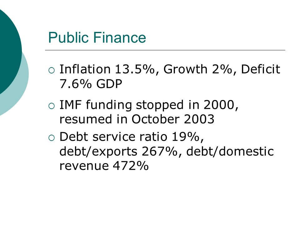 Public Finance Inflation 13.5%, Growth 2%, Deficit 7.6% GDP IMF funding stopped in 2000, resumed in October 2003 Debt service ratio 19%, debt/exports 267%, debt/domestic revenue 472%
