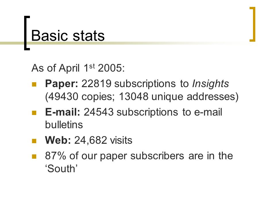Basic stats As of April 1 st 2005: Paper: 22819 subscriptions to Insights (49430 copies; 13048 unique addresses) E-mail: 24543 subscriptions to e-mail bulletins Web: 24,682 visits 87% of our paper subscribers are in the South