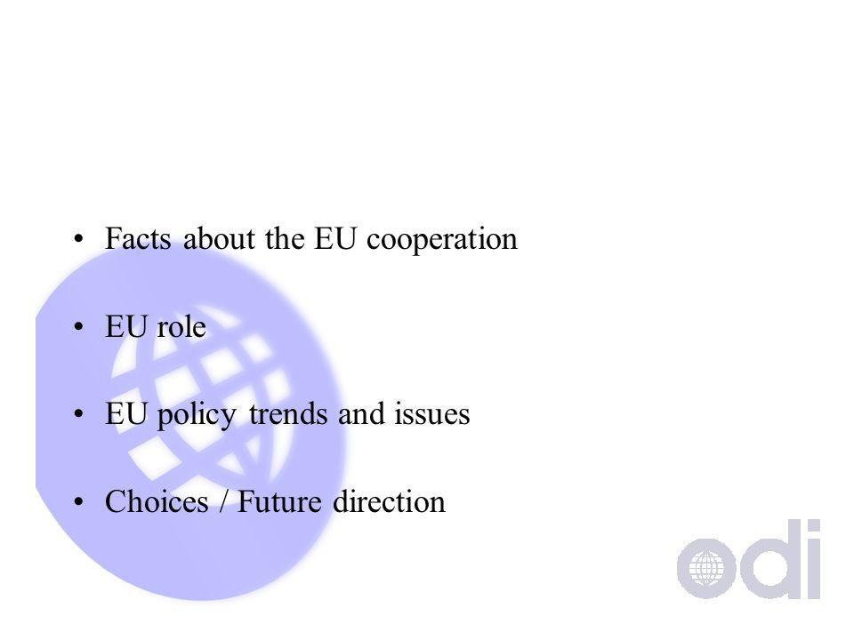 Facts about the EU cooperation EU role EU policy trends and issues Choices / Future direction