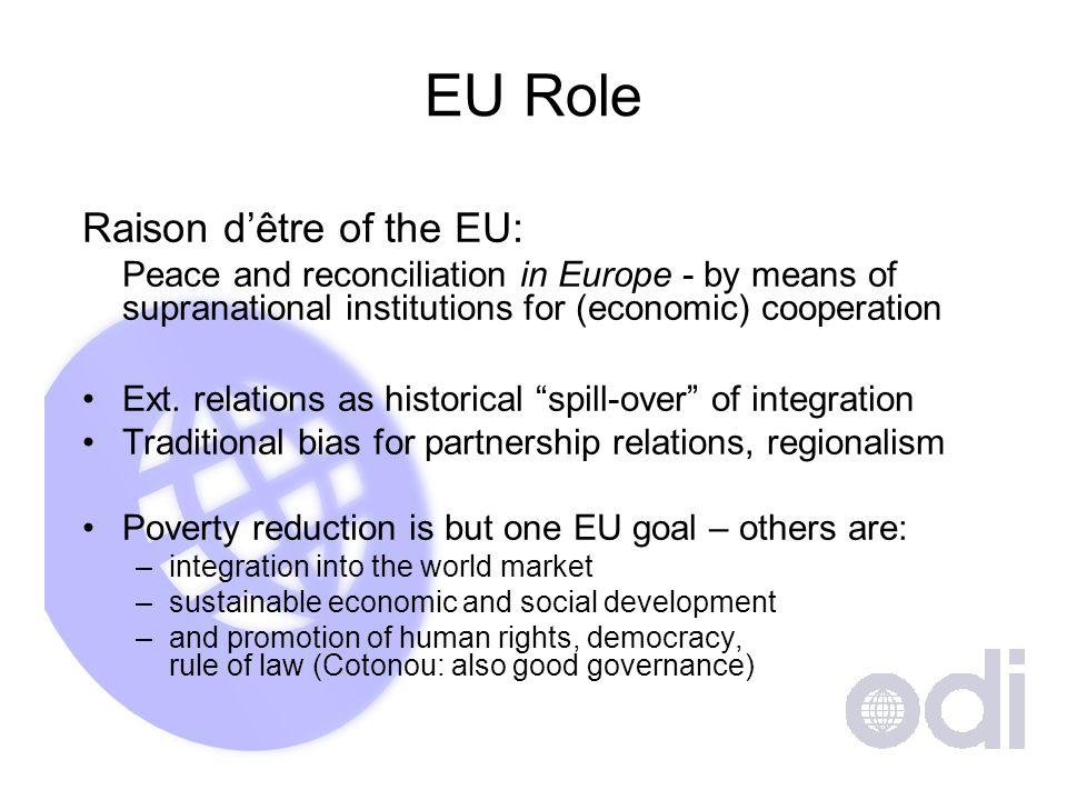 EU Role Raison dêtre of the EU: Peace and reconciliation in Europe - by means of supranational institutions for (economic) cooperation Ext.