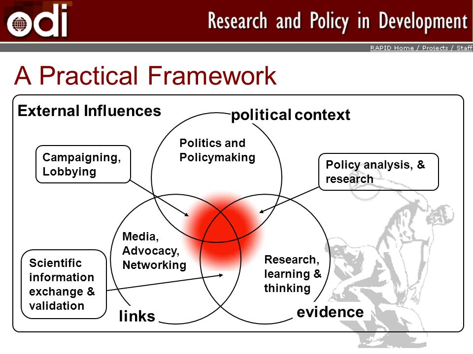 A Practical Framework External Influences political context evidence links Politics and Policymaking Media, Advocacy, Networking Research, learning & thinking Scientific information exchange & validation Policy analysis, & research Campaigning, Lobbying