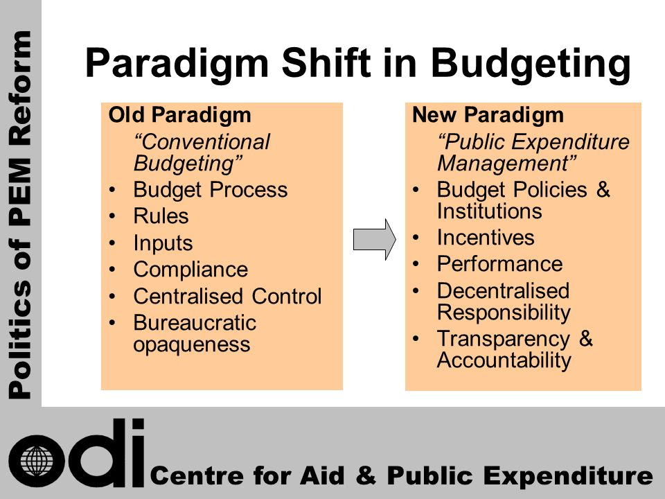 2 Centre for Aid & Public Expenditure Paradigm Shift in Budgeting Old Paradigm Conventional Budgeting Budget Process Rules Inputs Compliance Centralised Control Bureaucratic opaqueness New Paradigm Public Expenditure Management Budget Policies & Institutions Incentives Performance Decentralised Responsibility Transparency & Accountability Politics of PEM Reform