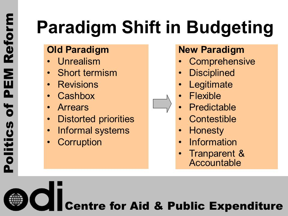 3 Centre for Aid & Public Expenditure Politics of PEM Reform Paradigm Shift in Budgeting Old Paradigm Unrealism Short termism Revisions Cashbox Arrears Distorted priorities Informal systems Corruption New Paradigm Comprehensive Disciplined Legitimate Flexible Predictable Contestible Honesty Information Tranparent & Accountable