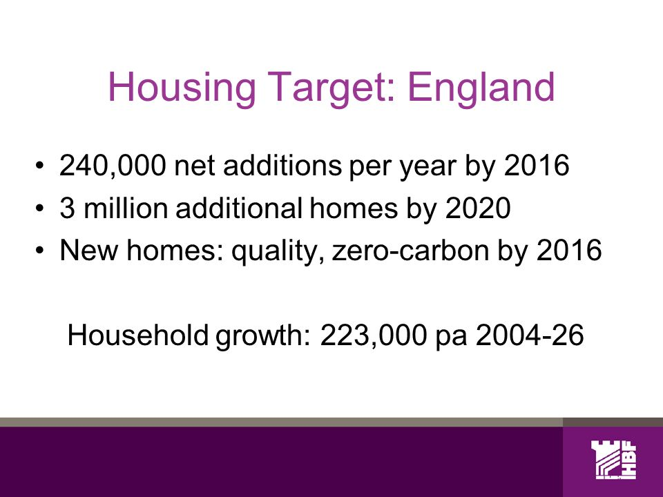 Housing Target: England 240,000 net additions per year by 2016 3 million additional homes by 2020 New homes: quality, zero-carbon by 2016 Household growth: 223,000 pa 2004-26