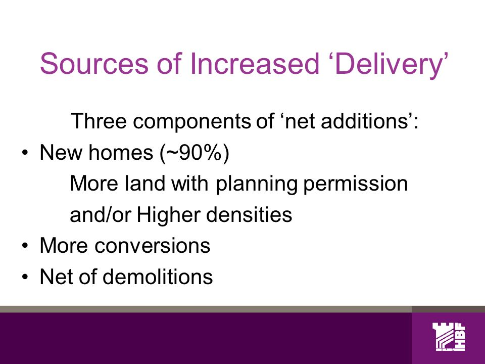 Sources of Increased Delivery Three components of net additions: New homes (~90%) More land with planning permission and/or Higher densities More conversions Net of demolitions