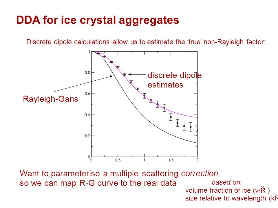 DDA for ice crystal aggregates Discrete dipole calculations allow us to estimate the true non-Rayleigh factor: Rayleigh-Gans discrete dipole estimates Want to parameterise a multiple scattering correction so we can map R-G curve to the real data based on: volume fraction of ice (v/R ) size relative to wavelength (kR) 3