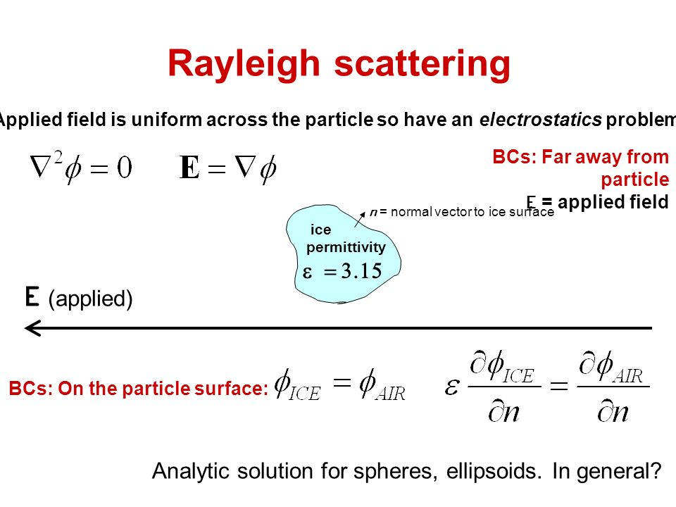 Rayleigh scattering Applied field is uniform across the particle so have an electrostatics problem: ice permittivity BCs: On the particle surface: BCs: Far away from particle E = applied field E (applied) n = normal vector to ice surface Analytic solution for spheres, ellipsoids.