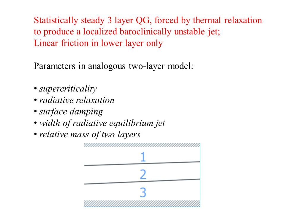 Statistically steady 3 layer QG, forced by thermal relaxation to produce a localized baroclinically unstable jet; Linear friction in lower layer only Parameters in analogous two-layer model: supercriticality radiative relaxation surface damping width of radiative equilibrium jet relative mass of two layers