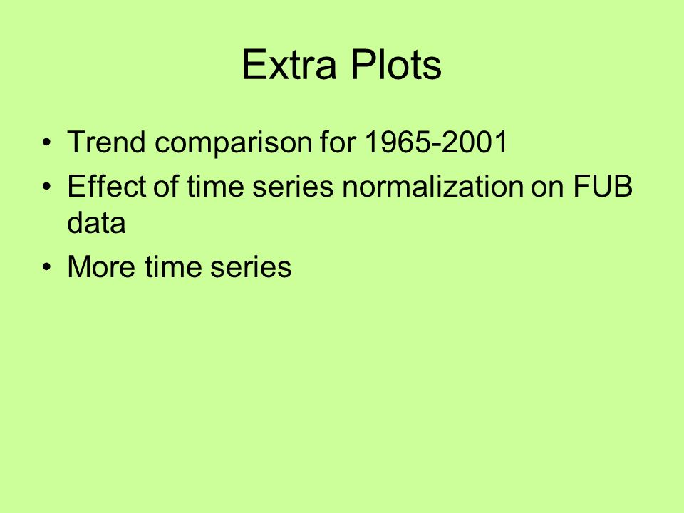 Extra Plots Trend comparison for 1965-2001 Effect of time series normalization on FUB data More time series