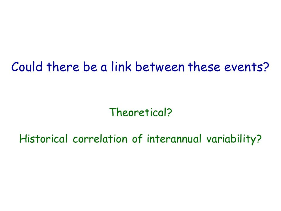 Theoretical. Historical correlation of interannual variability.