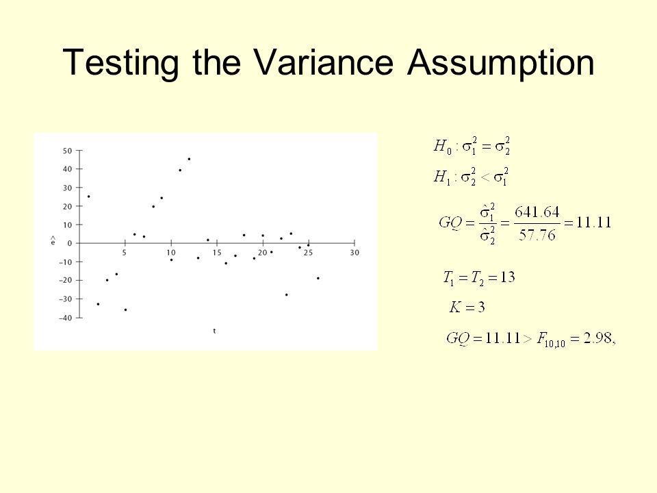 Testing the Variance Assumption