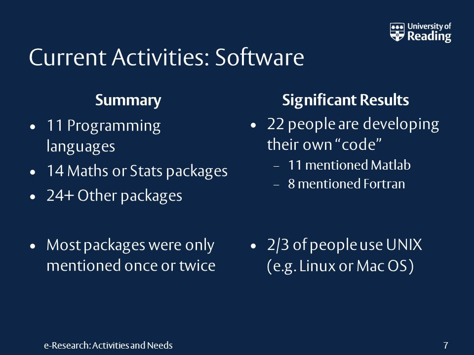 e-Research: Activities and Needs Current Activities: Software Summary 11 Programming languages 14 Maths or Stats packages 24+ Other packages Most packages were only mentioned once or twice Significant Results 22 people are developing their own code – 11 mentioned Matlab – 8 mentioned Fortran 2/3 of people use UNIX (e.g.