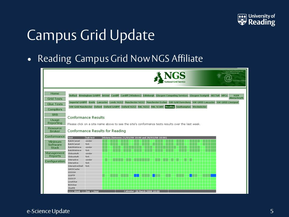 e-Science Update Campus Grid Update Reading Campus Grid Now NGS Affiliate 5