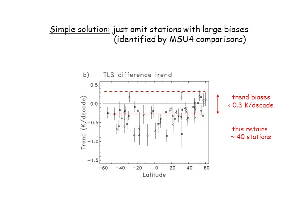 Simple solution: just omit stations with large biases (identified by MSU4 comparisons) trend biases < 0.3 K/decade this retains ~ 40 stations