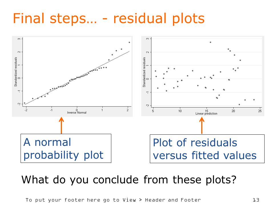 To put your footer here go to View > Header and Footer 13 Final steps… - residual plots A normal probability plot Plot of residuals versus fitted values What do you conclude from these plots
