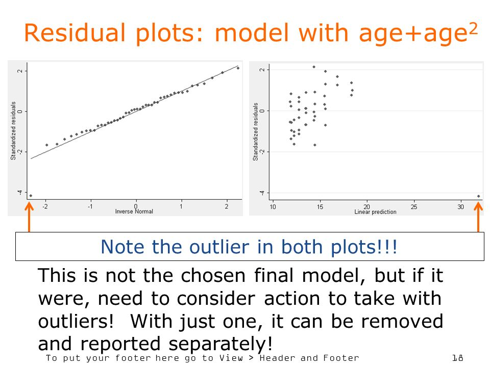 To put your footer here go to View > Header and Footer 18 Residual plots: model with age+age 2 Note the outlier in both plots!!.