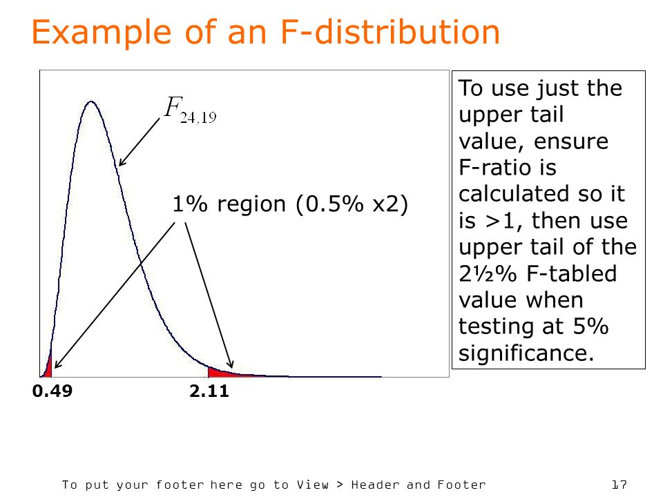 To put your footer here go to View > Header and Footer 17 Example of an F-distribution 1% region (0.5% x2) 0.49 2.11 To use just the upper tail value, ensure F-ratio is calculated so it is >1, then use upper tail of the 2½% F-tabled value when testing at 5% significance.