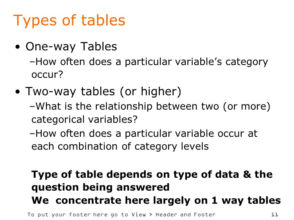To put your footer here go to View > Header and Footer 11 Types of tables One-way Tables –How often does a particular variables category occur.