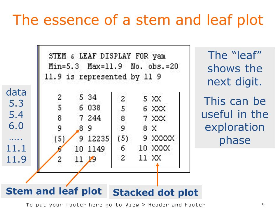 To put your footer here go to View > Header and Footer 4 The essence of a stem and leaf plot Stem and leaf plot Stacked dot plot The leaf shows the next digit.